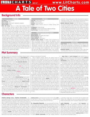 A Tale of Two Cities - LitCharts.com