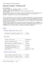 Einkaufsliste für Beispiel 1: Pfingstfreizeit 2007