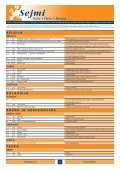 Sejmi 2012 - Sejmi doo - Page 4