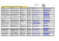 AnbieterInnen von Alphabetisierungskursen für ... - Netzwerk MIKA