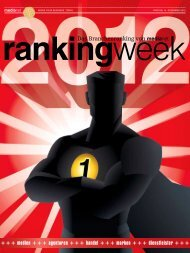rankingweek - Vorauer & Friends