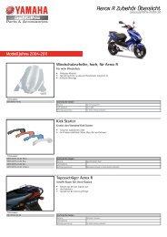 Aerox R Zubehör Übersicht - Yamaha Motor Europe