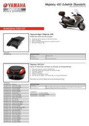 Majesty 400 Zubehör Übersicht - Yamaha Motor Europe