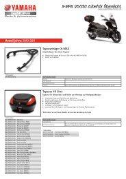 X-MAX 125/250 Zubehör Übersicht - Yamaha Motor Europe