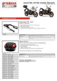 Fazer8 ABS, FZ8 ABS Zubehör Übersicht - Yamaha Motor Europe