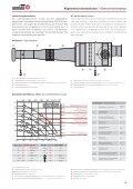 Standardventilatoren mit EC-Technologie // Standard Fans with EC ... - Seite 7
