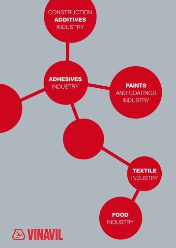 CONSTRUCTION ADDITIVES INDUSTRY ADHESIVES ... - vinavil
