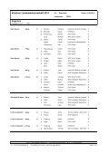 Ergebnisse - ÖBFK - Page 2