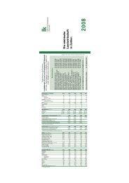 Die steirische Landwirtschaft in Zahlen
