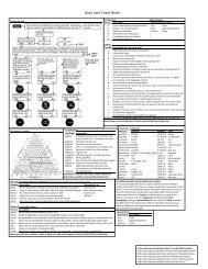 Basic Soils Cheat Sheet