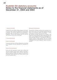 Kudelski SA statutory accounts Notes to the ... - Kudelski Group