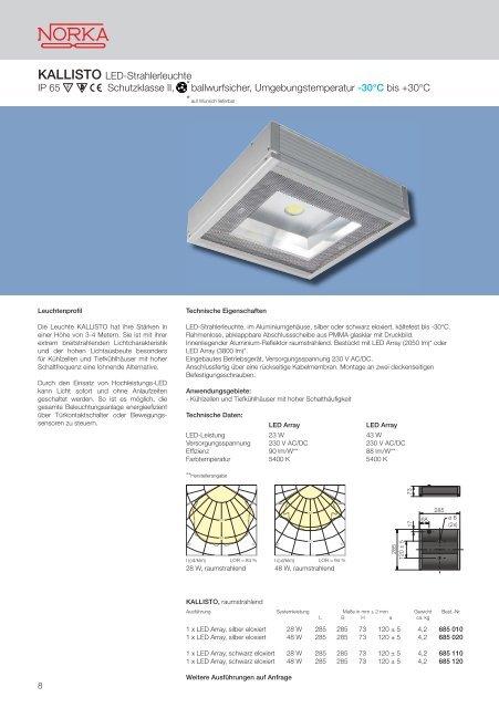KALLISTO LED-Strahlerleuchte IP 65 Schutzklasse II ... - LKD Licht