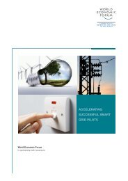 ACCELERATING SUCCESSFUL SMART GRID PILOTS
