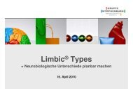 Limbic® Types Verteilung 6% 16% 22% 32% 10 ... - Neuromarketing