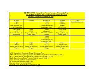 CONTRACEPTIVE Session times / Venues Lancaster /Morecambe ...