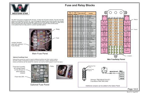 Western Star Fuse Panel Diagram - Wiring Diagram Site on