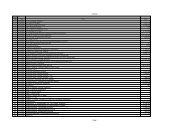 Volume 1 Page 1 Volume 1 No Type Title Size 1 FOLDER 01 A ...