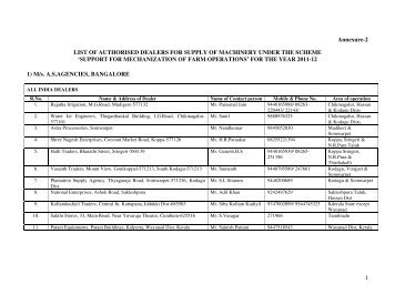 Annexure-2 LIST OF AUTHORISED DEALERS FOR SUPPLY OF ...