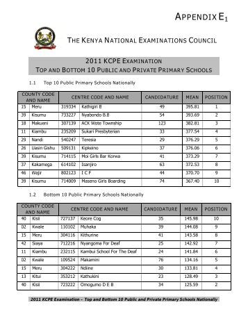 advantages of kenya national examinations in kenya The importance of the 844 system of education in kenya is that it fully equips a student in all aspects of life 844 stands for 8 years in primary school, 4 years in high school and 4 years in .