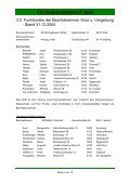 Tätigkeitsbericht 2004 - Page 7