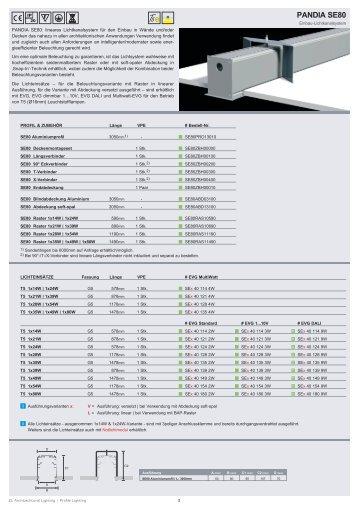 ZEUS PANDIA-SE80[DE] - LTV