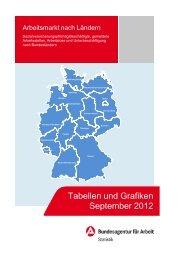 September - Statistik der Bundesagentur für Arbeit