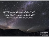 HST Proper Motion of the SMC: Is the SMC bound to the LMC?