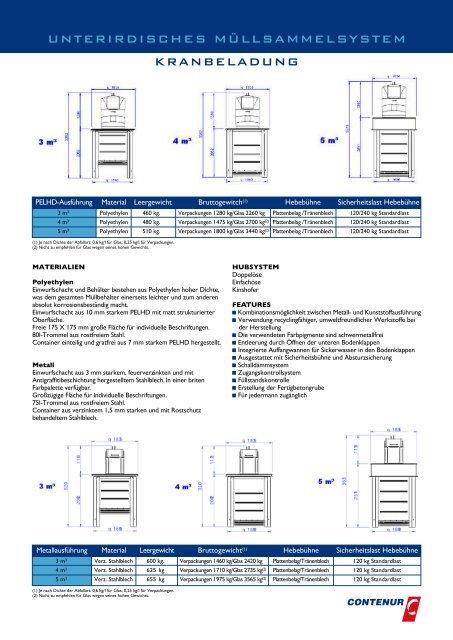 unterirdisches müllsammelsystem kranbeladung - Contenur