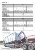 Multilift Große Hakengeräte LHZ - Seite 6