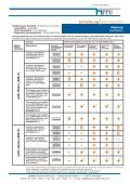 S TERILIS ATION CONTAINER SYSTEMS - Handke Medizintechnik - Page 2