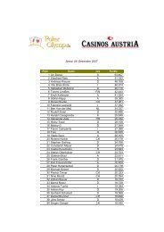 1 Ivo Donev A 63.407 2 Siegfried Rath A 51.333 3 ... - Casino Seefeld