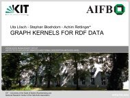 Intersection Graph - Institut AIFB - KIT