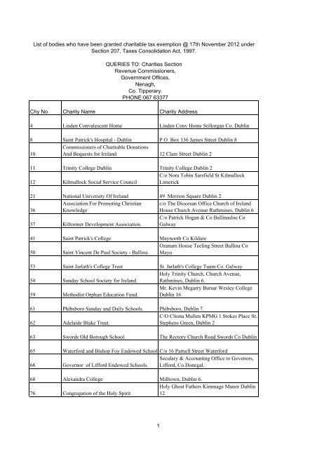 Numeric list of bodies who have been granted - Revenue
