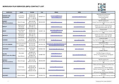 BOROUGH FILM SERVICES (BFS) CONTACT LIST - Film London
