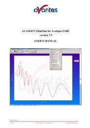 AVASOFT-ThinFilm for AvaSpec-USB2 version 7.5 USER'S MANUAL
