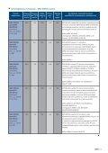 Kenôanyag katalógus Közlekedési kenôanyagok - Szerviz-Trade - Page 5