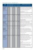 Kenôanyag katalógus Közlekedési kenôanyagok - Szerviz-Trade - Page 6