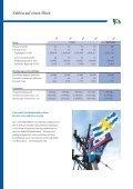 LEISTUNGSBILANZ 2003 - CONTI Unternehmensgruppe - Seite 2
