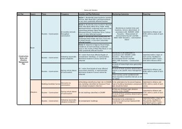M2PP Monitoring and Reporting Matrix_Up to date 23 March 2012 (2).