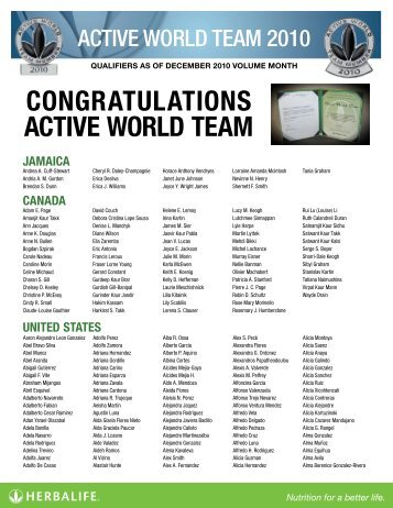 CONGRATULATIONS ACTIVE WORLD TEAM