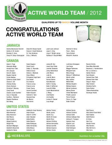 congratulations active world team active world team / 2012