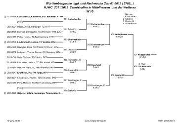 Alle Ergebnisse - Tennis-Wetzlar GbR