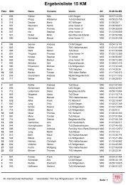 Ergebnisliste 15 KM - Rothaar-Laufserie