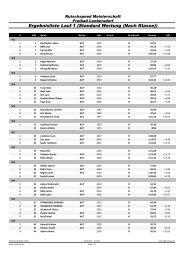 Ergebnisliste Rutschen-WM - Nach Klassen