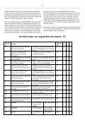 Schularbeiten und Korrektur - Seite 6