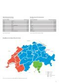 Media Scene Switzerland - Publicitas - Page 5
