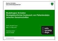 Modellregion St.Gallen