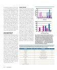 sonderausgabe stosswellentherapie im leistungssport - Dr. med ... - Seite 3