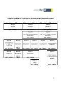 Lösungsfokussiertes Coaching für innovative Veränderungsprozesse - Page 2
