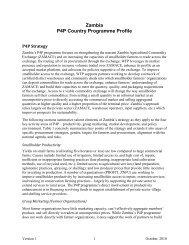 Zambia P4P Country Programme Profile - WFP Remote Access ...